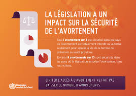 legaliser avortement
